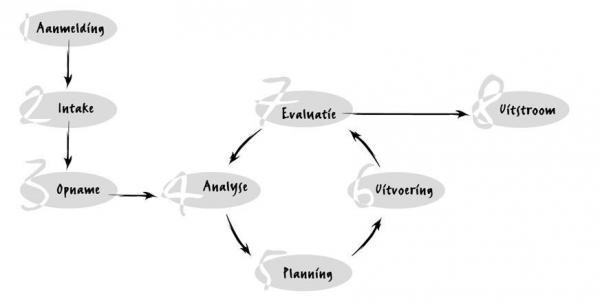 8fasen
